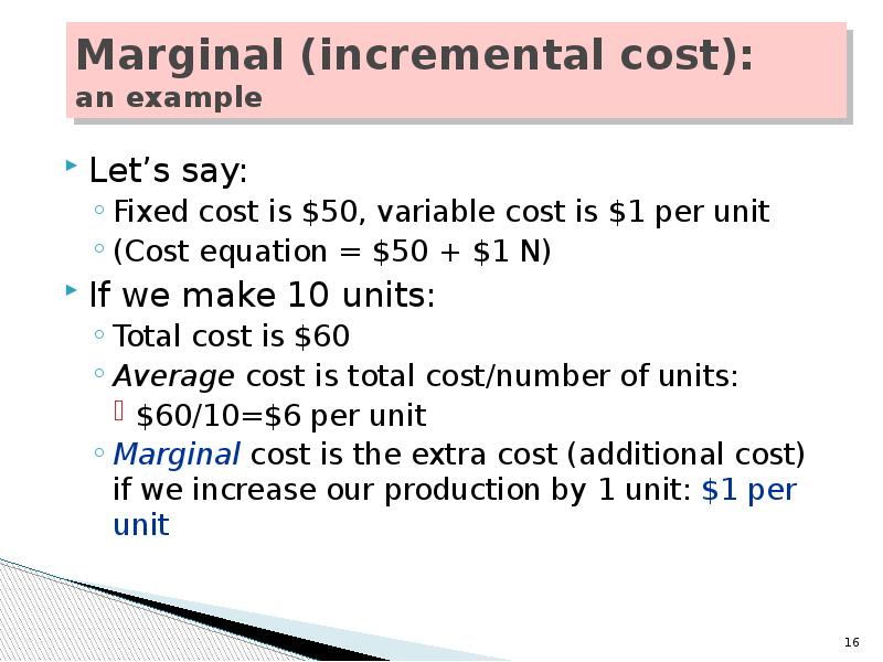fixed cost equation - 800×600