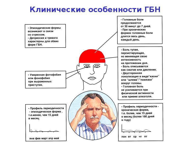 Почему болит голова при депрессии