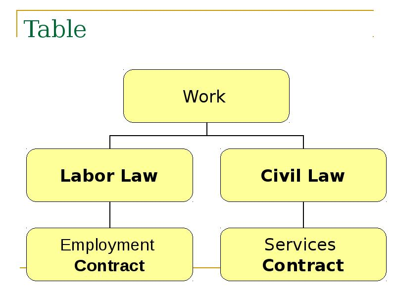 deficiencies of the prevailing labour law Labour law in tanzania  deficiencies in the current labour law regime (3) similarities between tanzania, and kenyan labour law regimes  the prevailing legal.