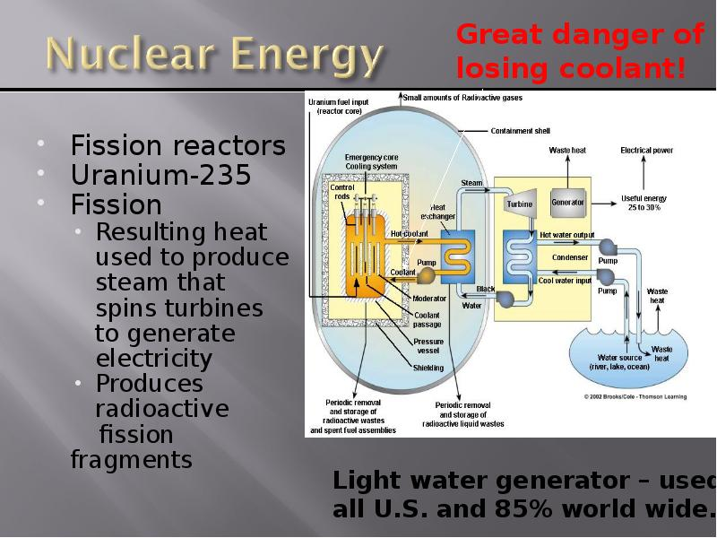 should nuclear energy be used to produce electricity essay Nuclear energy is a very powerful source of about 30% of the electricity i use every day is generated what are the advantages and disadvantages of nuclear.
