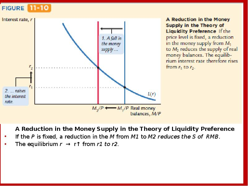 understanding equilibrium in the is lm model The is/lm model list of parameters: a c internal equilibrium: is/lm equilibrium condition: simultaneous equilibrium in both the goods and the money markets.