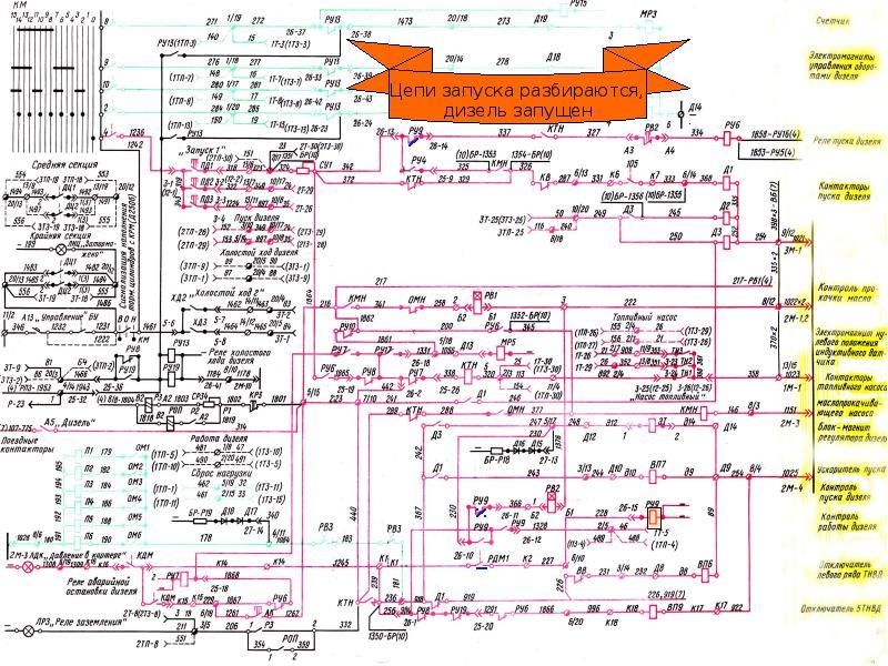 Схема запуска тепловоза 2 тэ10м
