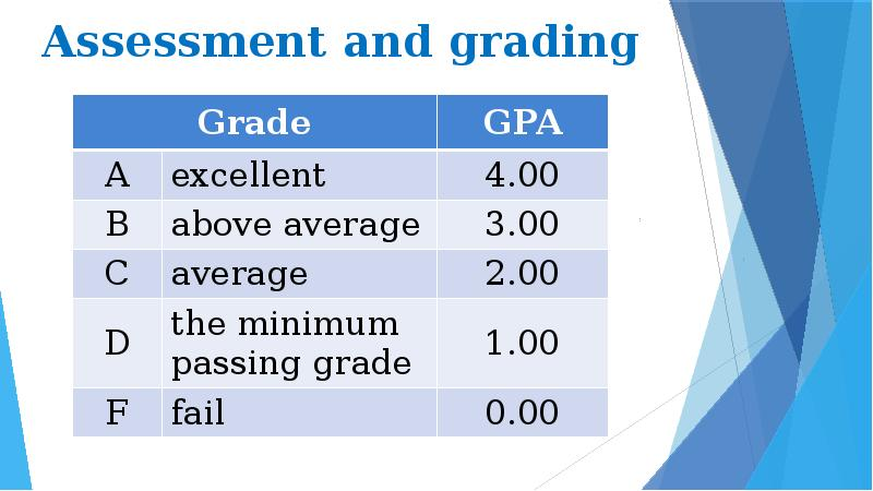 grading and examination system in bits In our report, we have tried to throw some light on the examination and grading system in bits the cgpa is a much criticized parameter within the campus, and keeps earning bricks and bouquets for itself.