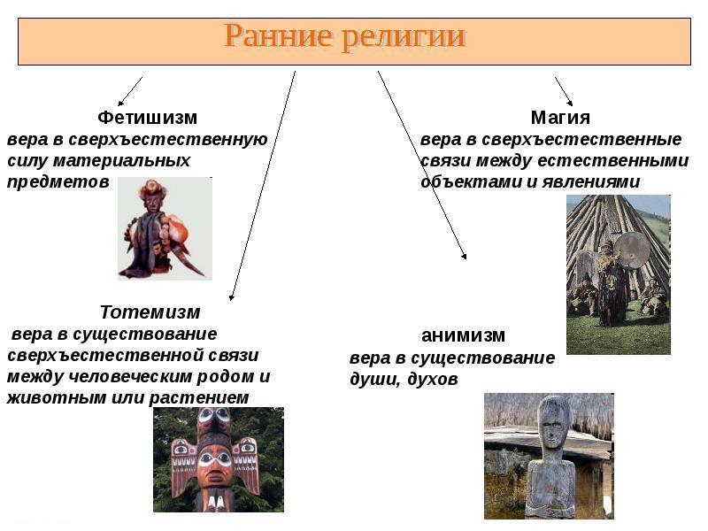 Ранняя форма религии связанная с поклонением предметам
