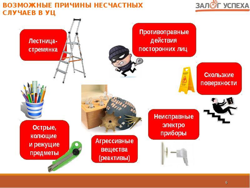 вводный инструктаж картинки для презентации своих