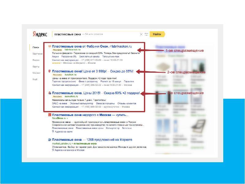 Использование контекстной рекламы и поисковой оптимизации