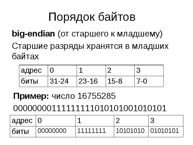 Доклад биты и байты 6758