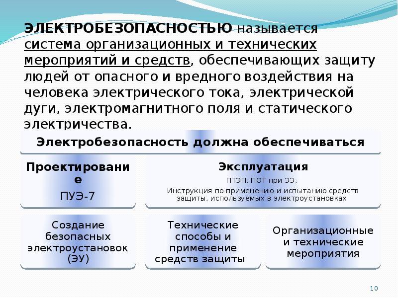 Правописание электробезопасности начкар электробезопасность