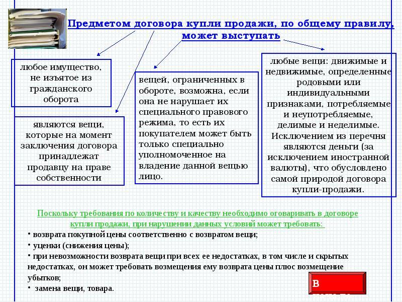 предмета. купли-продажи специфика договор шпаргалка и 34. предприятия недвижимости