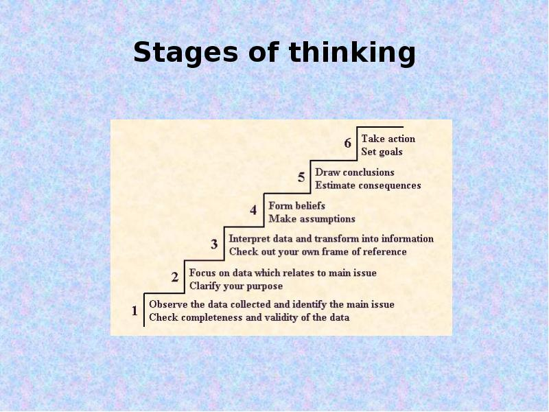 stages of thinking Objectives overview of chapter 2:to introduce the reader to the six stages of development of critical thinking to emphasize the importance of studying the first four stages necessary for critical thinking to develop a game plan to further the development of critical thinking by emphasizing the transforming of habits of thought.