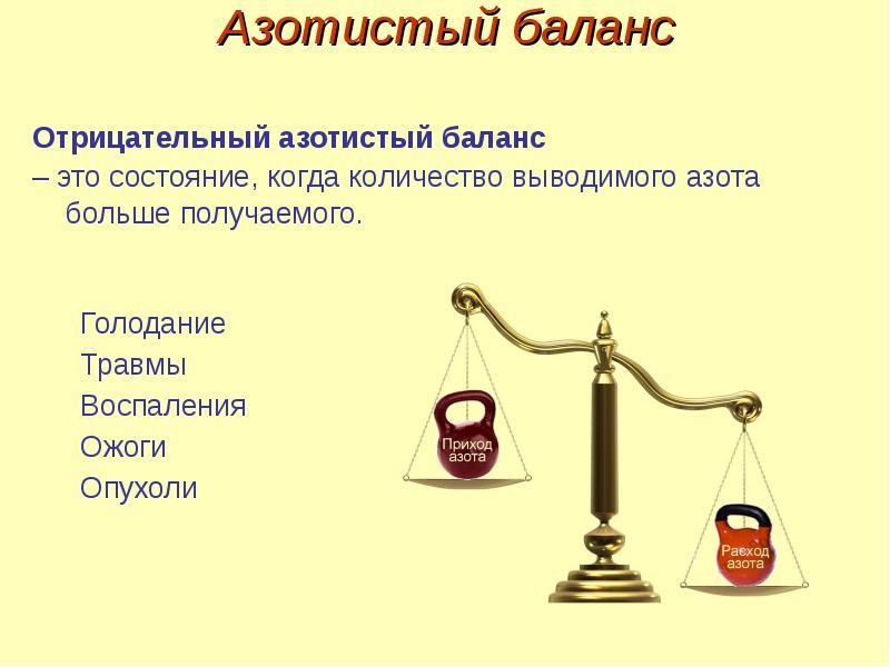 Понятие об азотистом балансе