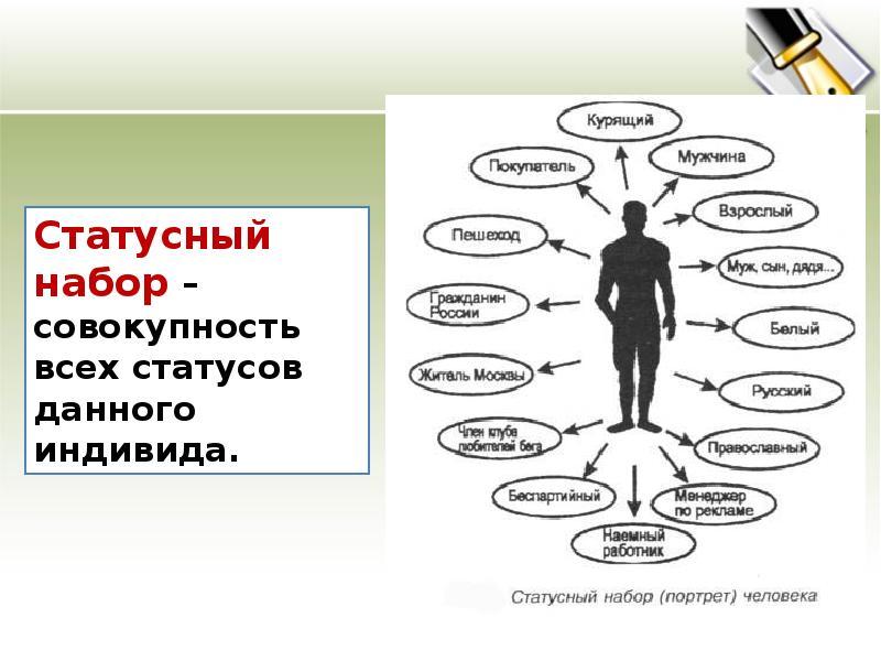 Социальные роли человека картинки