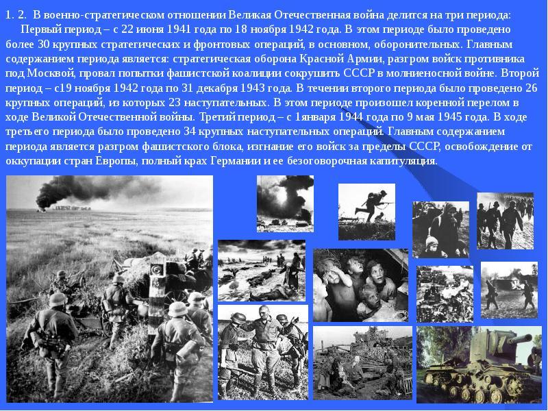 хронология по отечественной войне получения
