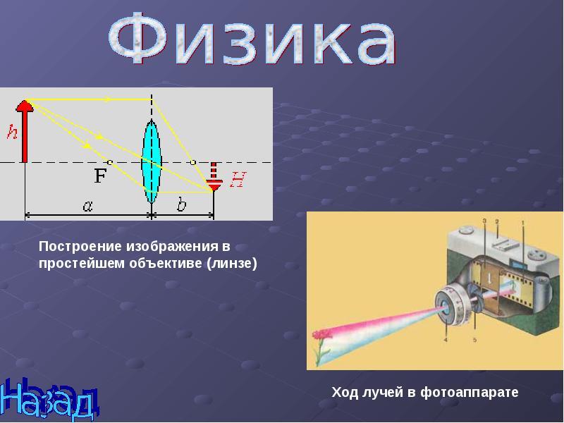 пакеты оптика фотоаппарата физика каталоге