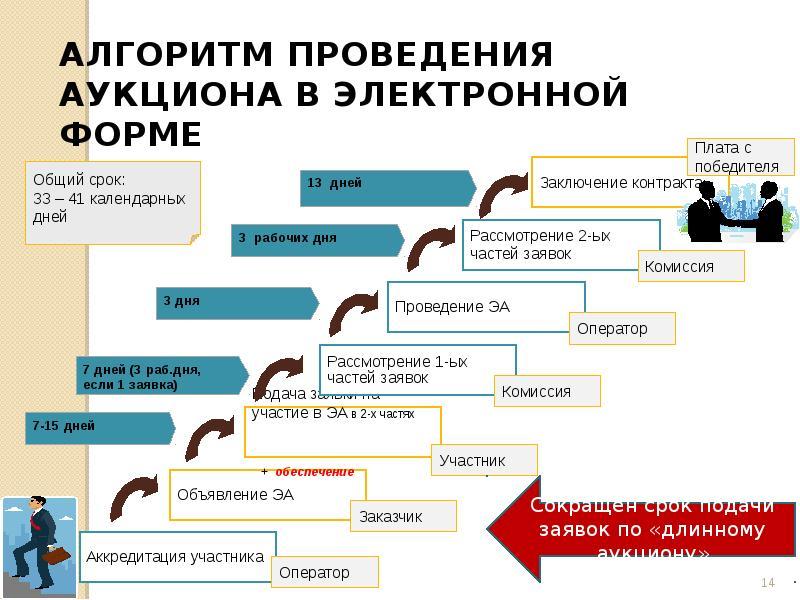 Приказ МЧС РФ от 12122007 N 645 ред от 22062010 Об