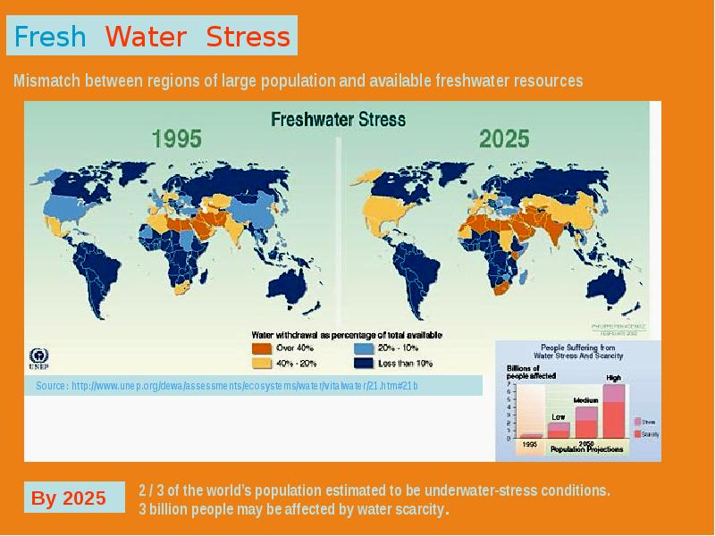 overpopulation and fresh water How can over population affect the water there are many ways overpopulation can affect water shortage of fresh water poses a much bigger.