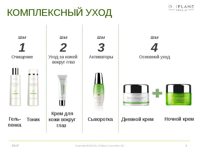 поэтапный уход за кожей лица от орифлэйм - 6