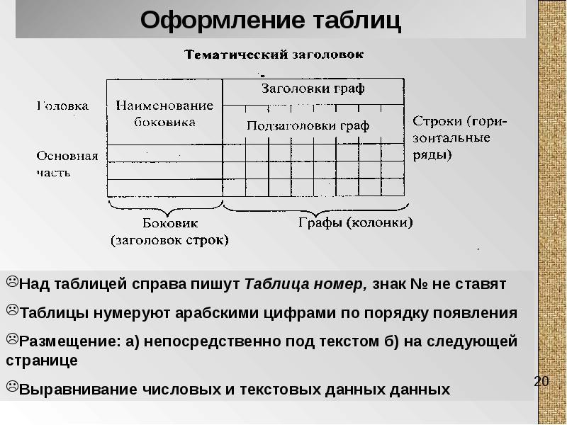 оформление таблицы картинки огонь
