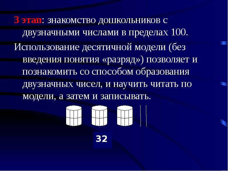 Двузначные Числа Методика Знакомства