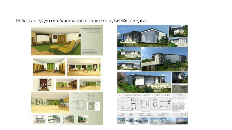 Дизайн профиль дизайн среды что это
