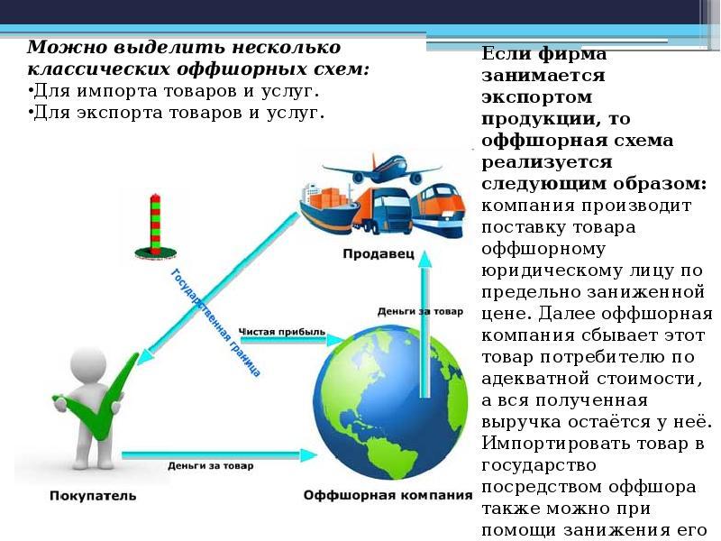 оффшорная компания оказывает услуги российской компании риски