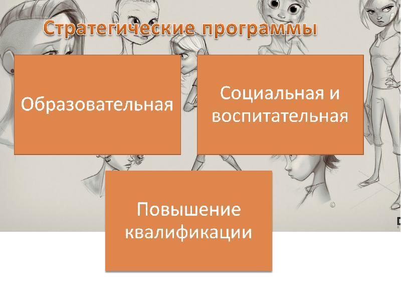 Курсовая работа Разработка бизнес плана презентация доклад  Описание слайда