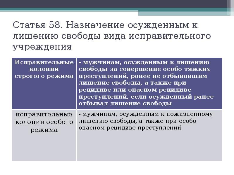 Лишению осужденным исправительного вида учрежденияшпаргалка к 64. свободы назначение