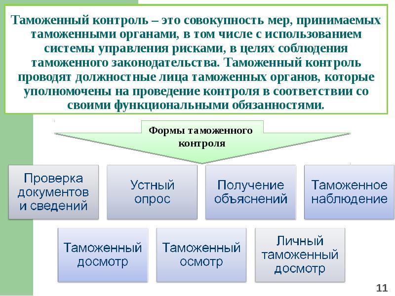 Дипломная работа таможенное оформление и таможенный контроль товаров