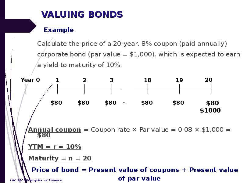 bond valuation questions Bonds and bond valuation quiz has multiple choice questions (mcq), bond valuation calculations quiz questions and answers, who issues bonds, changes in bond values over time, maturity risk premium, bond valuation calculations tutorials for online financial markets courses distance learning.