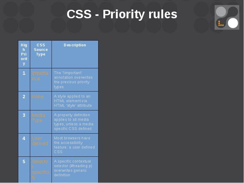 priority rules Law of priority definition is - a principle in taxonomy: the first properly published name of a species or genus takes precedence over any subsequently published a.