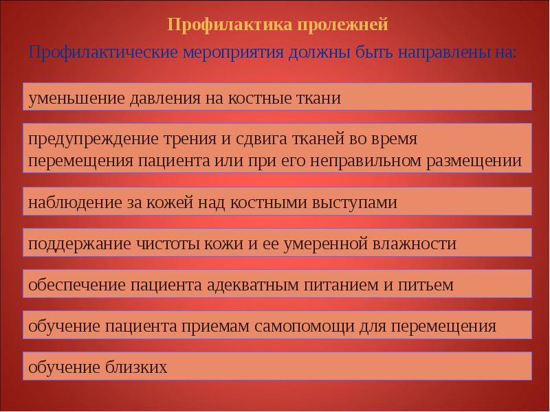 Реферат профилактика пролежней у тяжелобольных 5256