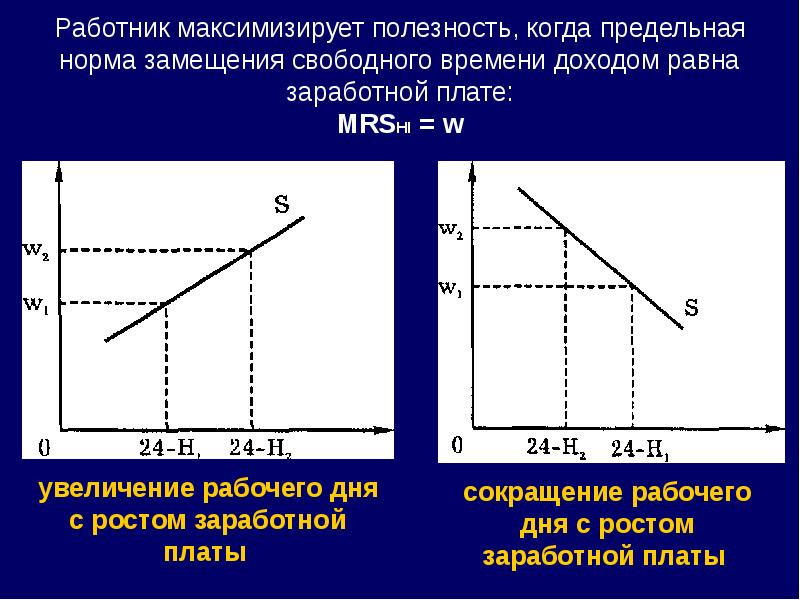 кошачьих царапин предельная норма замещения определить доход набрать вес