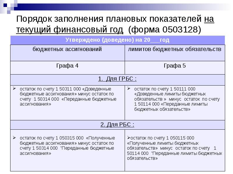 Общие документы