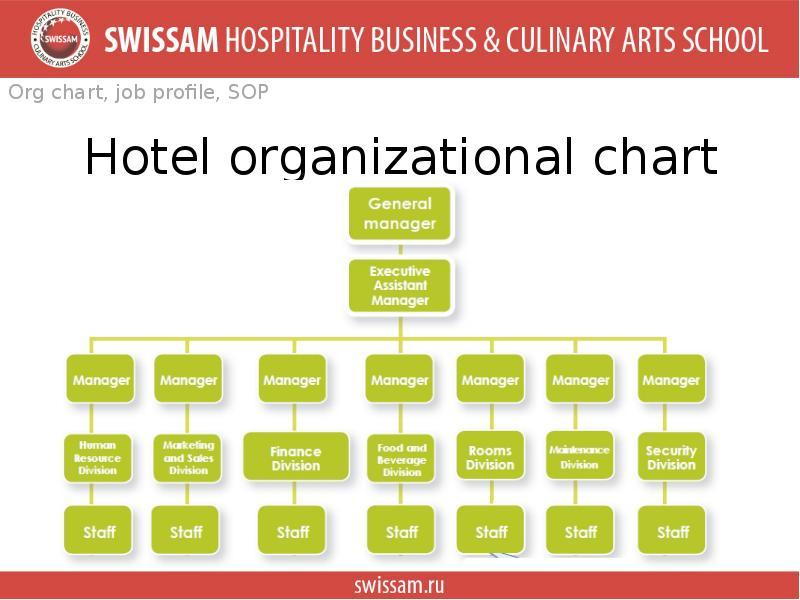 Kempinski Hotels achieved a 125% increase in average users per hotel.