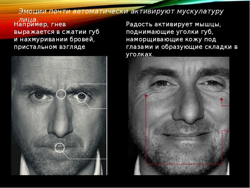 Картинки лица с надписями определение лжи