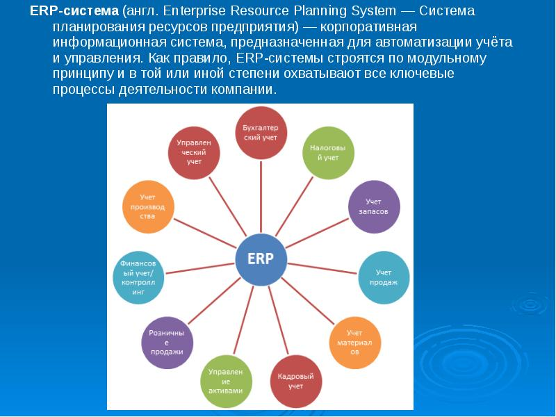 best software packages for the firm s mrp crp and erp Best wordpress theme for  best software packages for the firm's materials requirements planning (mrp),  (crp), and enterprise resource planning (erp).