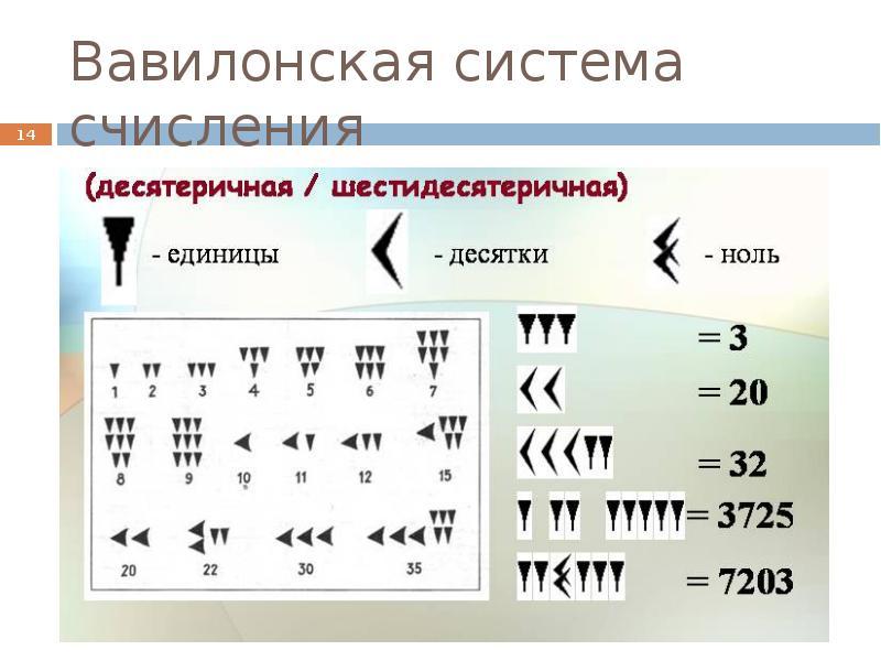 картинки вавилонской системы счисления раз видел