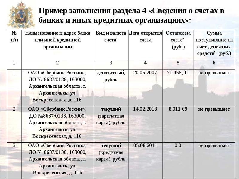 кредитная карта в справке о доходах госслужащего
