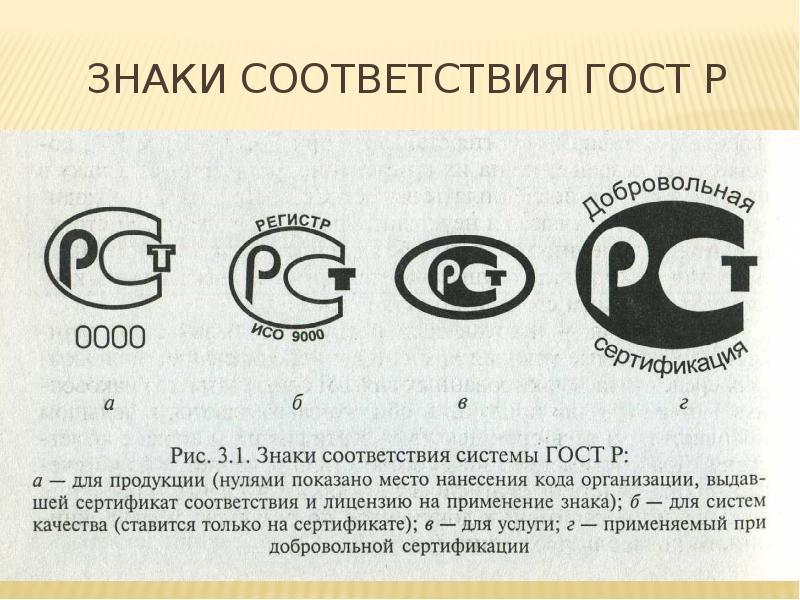 Р соответствия маркировка знаком