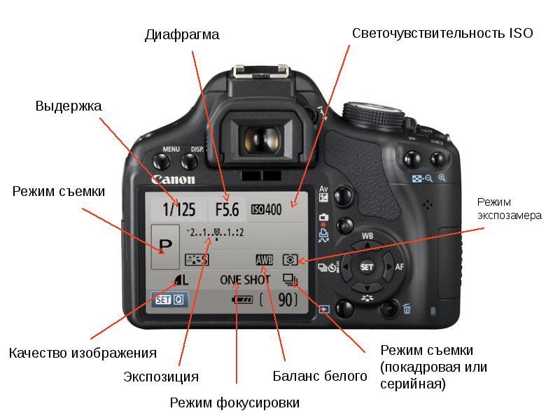 Рассеиватель для фотоаппарата при