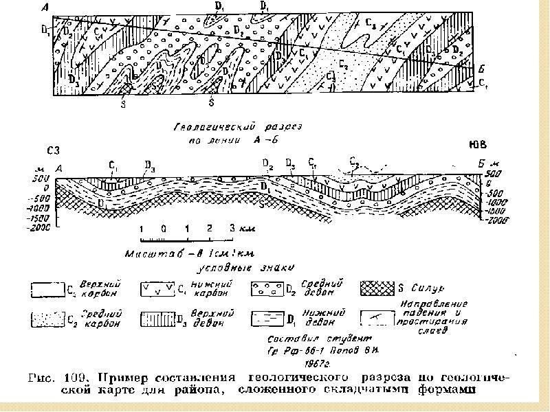 пример построения геологического разреза по линии блюдо