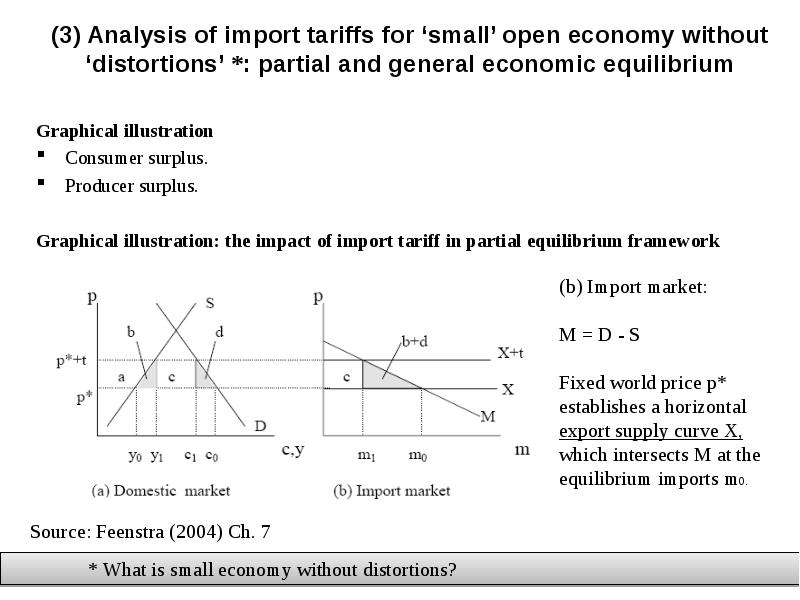 an analysis of economic surplus Ch 28: economic analysis of immigration dollars 1701 a w 0 w 1 d s s' c 0 n l =n+m employment fig i the immigration surplus in a model with homogeneous labor and fixed capital.