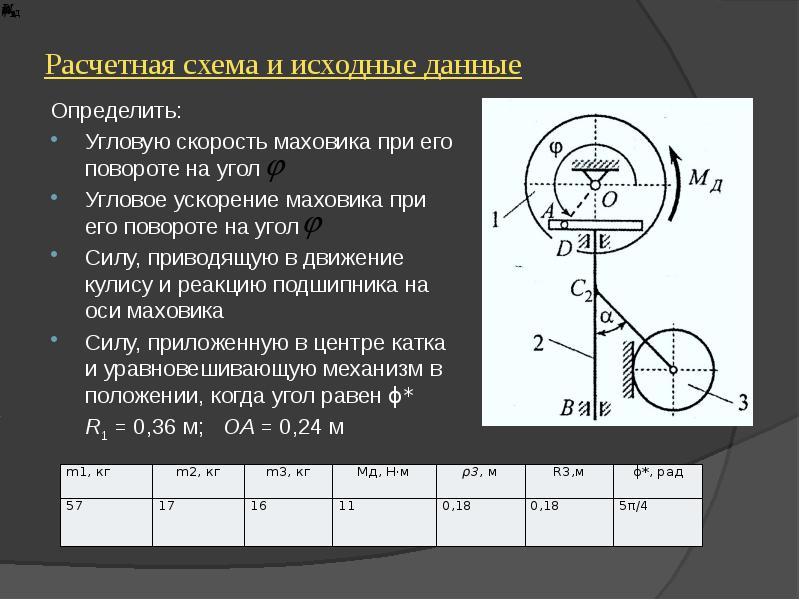 Курсовая работа по теоретической механике Динамика кулисного  Описание слайда