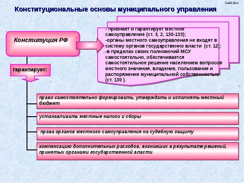 мужчины правовое регулирование государственные и муниципальные управление новости, обзоры