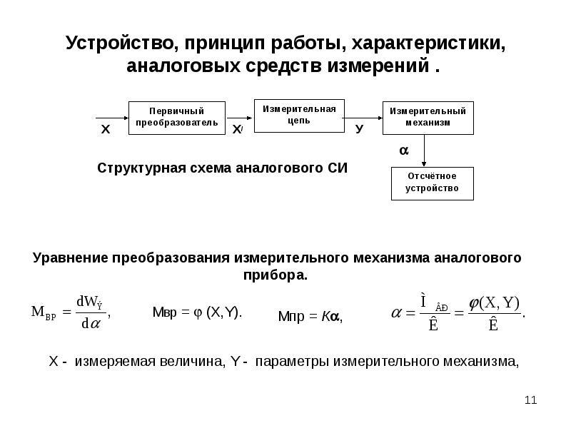 принцип измерения неэлектрических величин датчики из группы способности сохранять