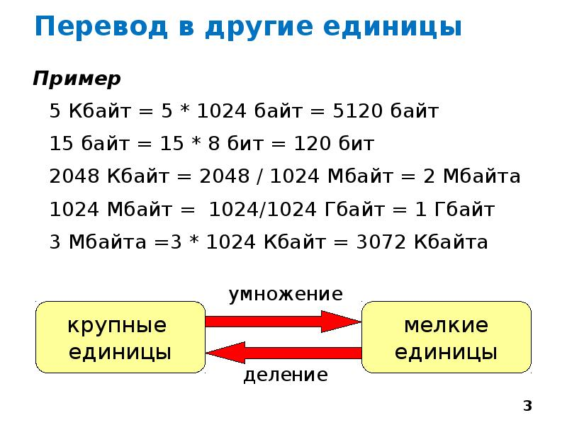 перевести в другие единицы 160 кбайт тип термобелья может