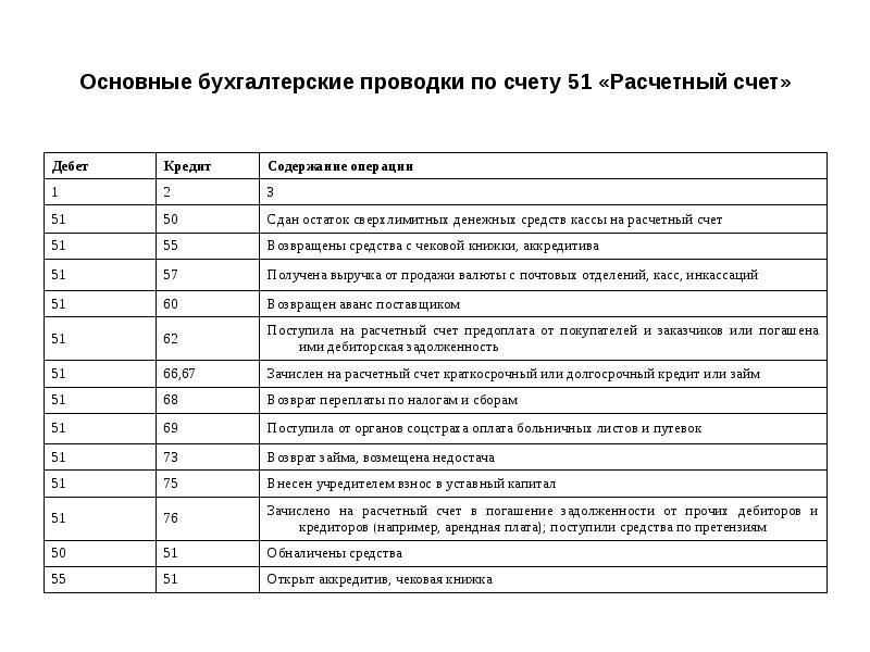 Постановление Правительства РФ от N 696 (ред. от)