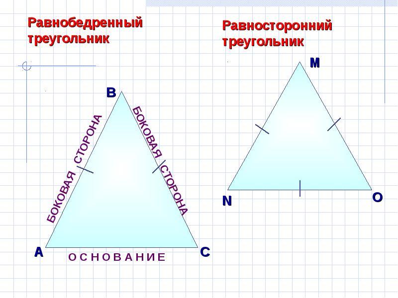Как сделать равнобедренный треугольник из бумаги