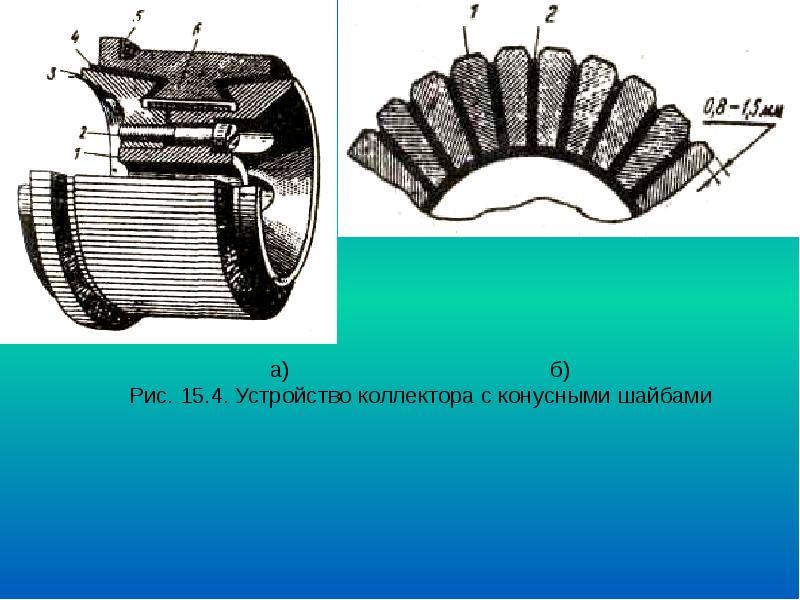Генератор из коллекторного двигателя переменного тока