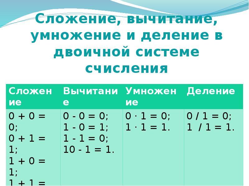 На этом шаге выберите, из выпадающего списка ниже, систему счисления в которой будут заданы исходные слагаемые и нажм.